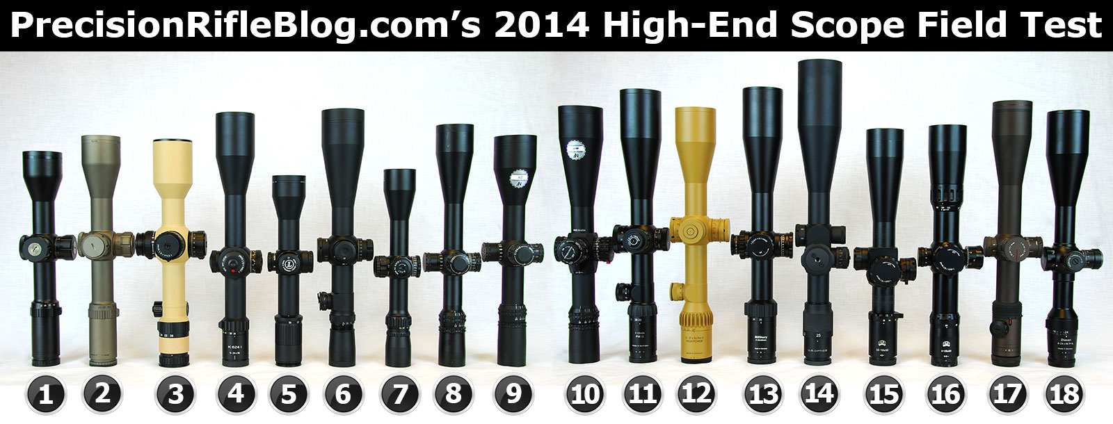 Best Tactical Rifle Scopes