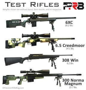 Rifle Recoil Test Rifles