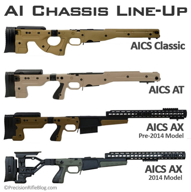 Accuracy International Chassis AICS
