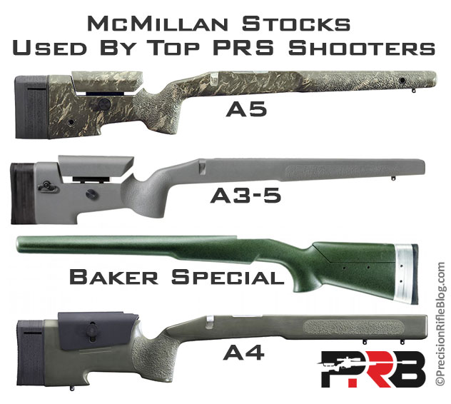 McMillan Tactical Stocks