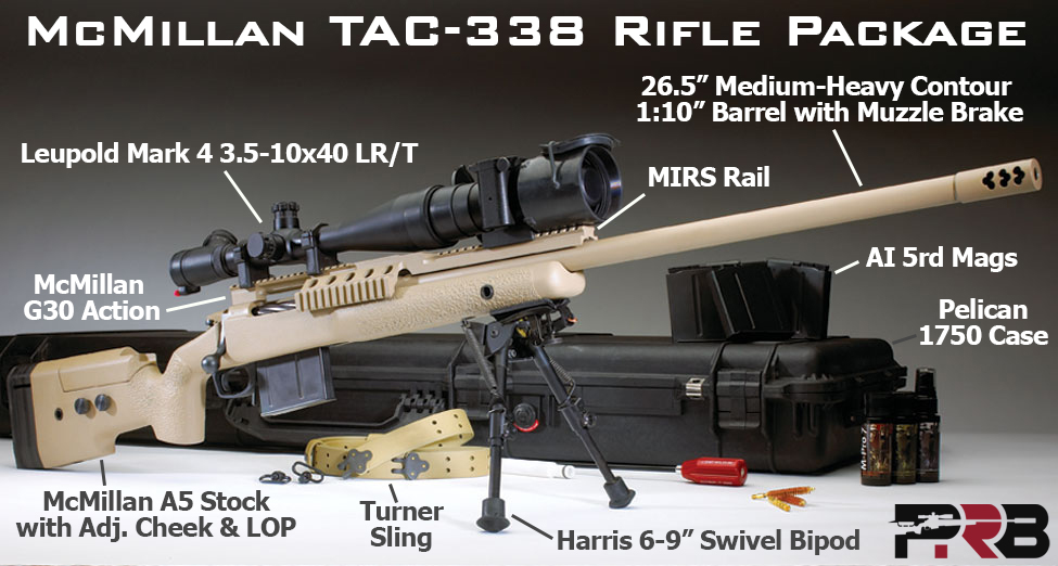 American Sniper Rifles: 5 of Chris Kyle's Favorite Sniper