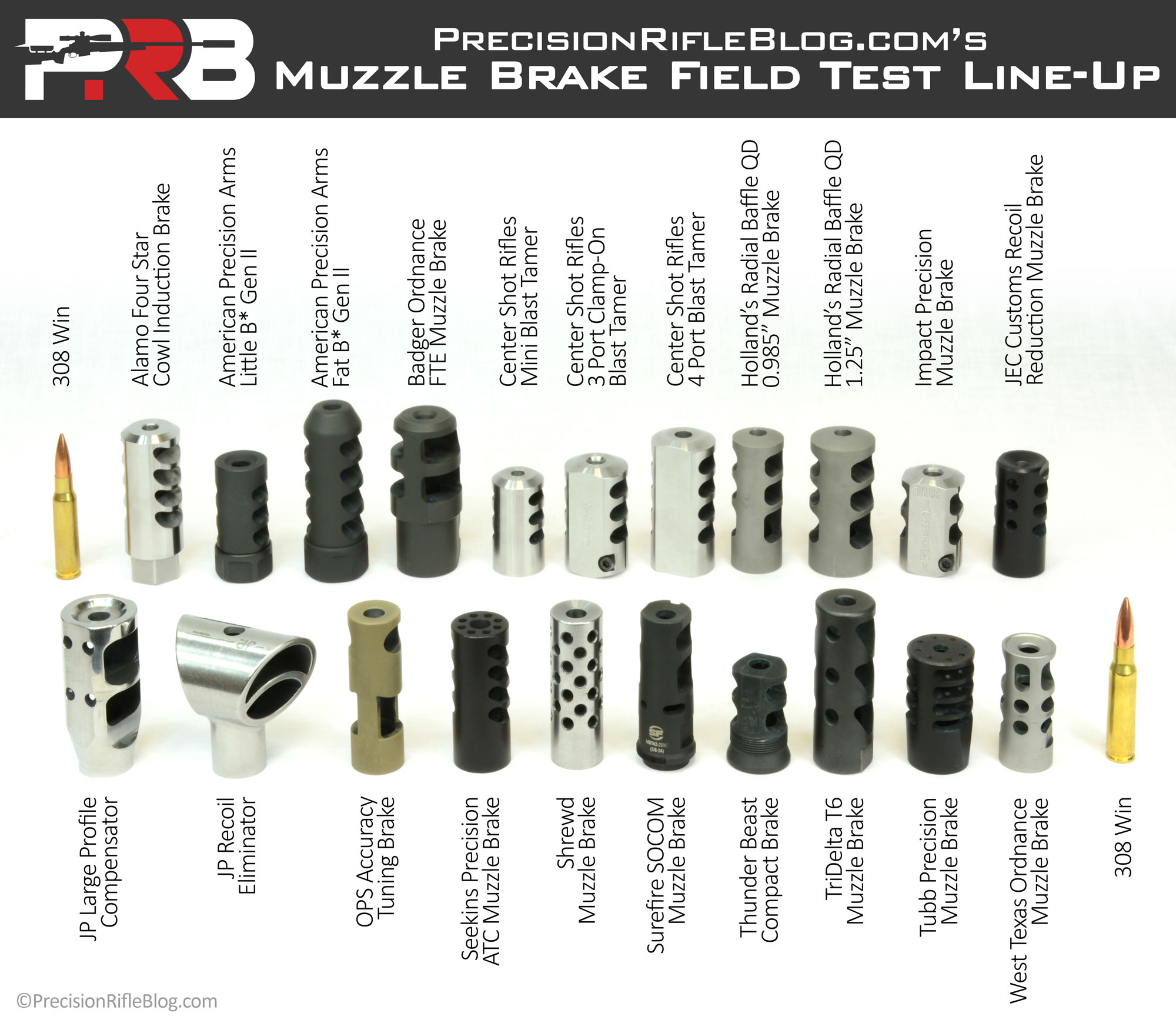 Muzzle Brakes: Field Test Overview & Line-Up - PrecisionRifleBlog com