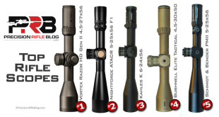 Best Long-Range Scopes