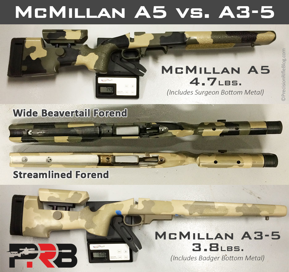 Rifle Chassis & Stocks - What The Pros Use