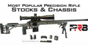 Most Popular Precision Rifle Stock and Chassis