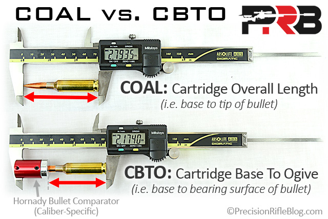 COAL vs CBTO (Cartridge Length To Bullet Tip or Ogive)