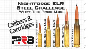 ELR Caliber Comparison